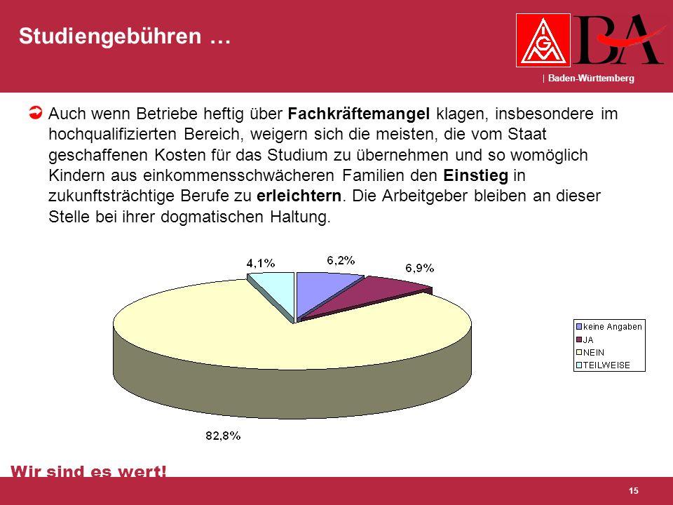 Baden-Württemberg Wir sind es wert! 15 Studiengebühren … Auch wenn Betriebe heftig über Fachkräftemangel klagen, insbesondere im hochqualifizierten Be