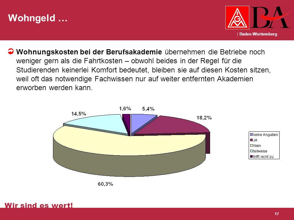 Baden-Württemberg Wir sind es wert! 17 Wohngeld … Wohnungskosten bei der Berufsakademie übernehmen die Betriebe noch weniger gern als die Fahrtkosten