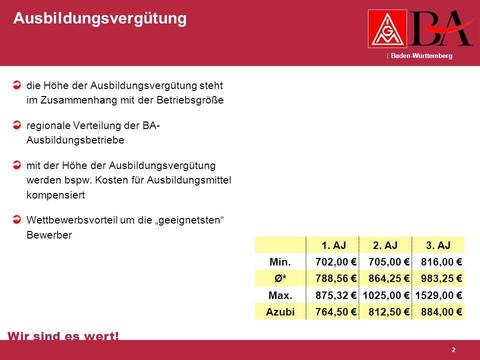 Baden-Württemberg Wir sind es wert! 2 Ausbildungsvergütung die Höhe der Ausbildungsvergütung steht im Zusammenhang mit der Betriebsgröße regionale Ver