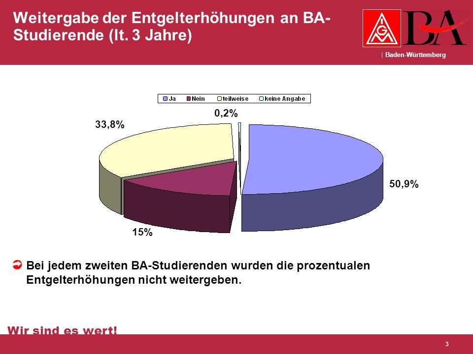 Baden-Württemberg Wir sind es wert! 3 Weitergabe der Entgelterhöhungen an BA- Studierende (lt. 3 Jahre) Bei jedem zweiten BA-Studierenden wurden die p