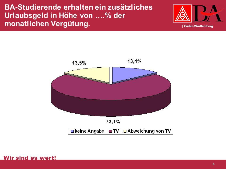 Baden-Württemberg Wir sind es wert! 6 BA-Studierende erhalten ein zusätzliches Urlaubsgeld in Höhe von ….% der monatlichen Vergütung. 13,5% 73,1% 13,4
