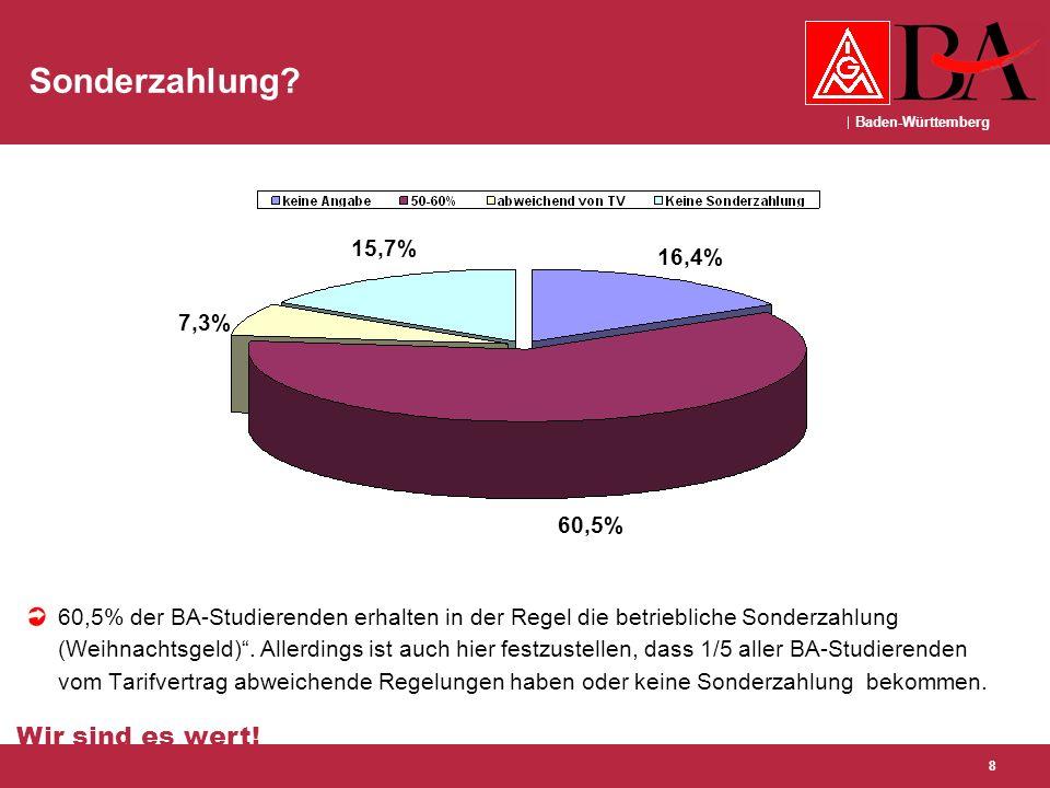 """Baden-Württemberg Wir sind es wert! 8 Sonderzahlung? 60,5% der BA-Studierenden erhalten in der Regel die betriebliche Sonderzahlung (Weihnachtsgeld)""""."""