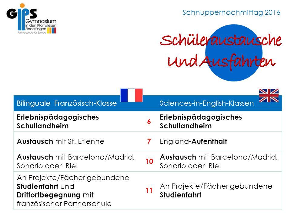 Schnuppernachmittag 2016 Bilinguale Französisch-KlasseSciences-in-English-Klassen Erlebnispädagogisches Schullandheim 6 Austausch mit St. Etienne 7 En