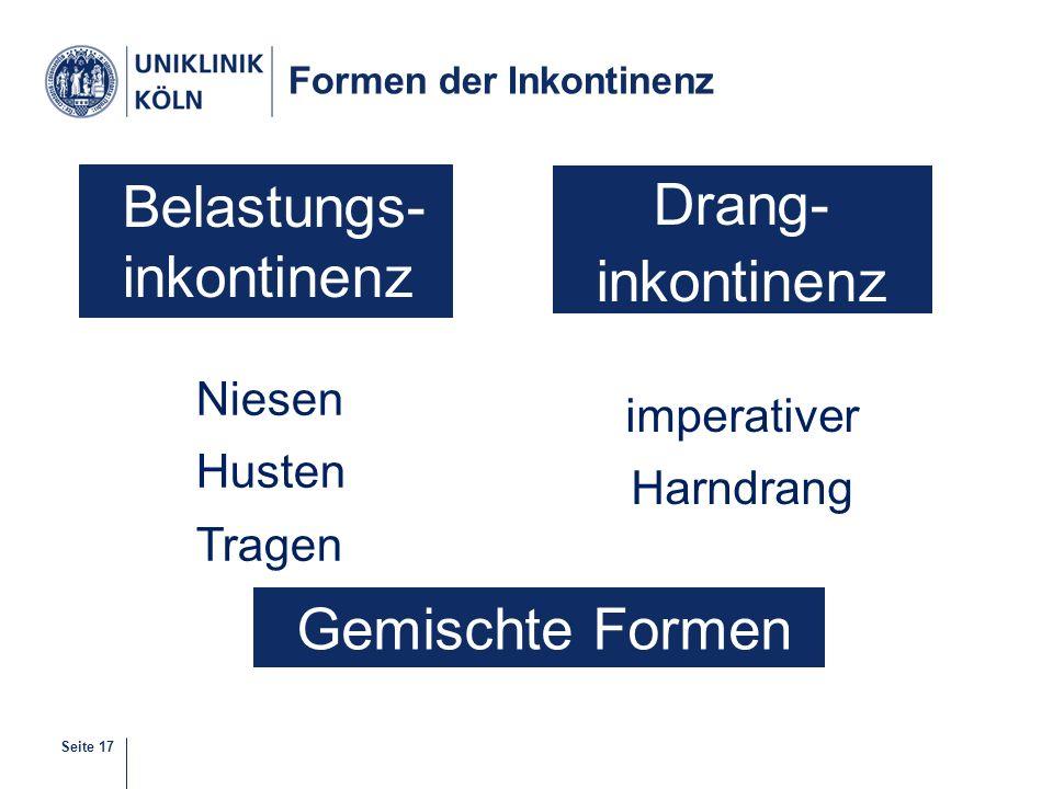 Seite 17 Formen der Inkontinenz Belastungs- inkontinenz Drang- inkontinenz Niesen Husten Tragen imperativer Harndrang Gemischte Formen