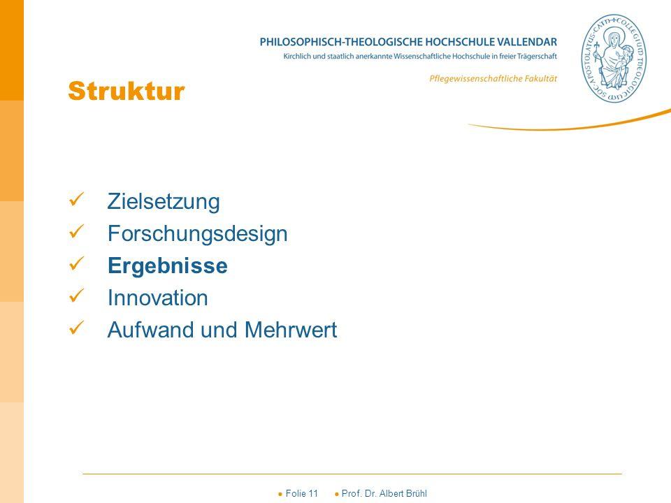 ● Folie 11 ● Prof. Dr. Albert Brühl Struktur Zielsetzung Forschungsdesign Ergebnisse Innovation Aufwand und Mehrwert