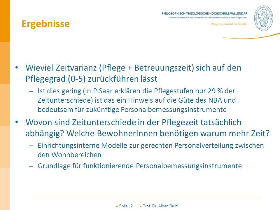 ● Folie 12 ● Prof. Dr. Albert Brühl Ergebnisse Wieviel Zeitvarianz (Pflege + Betreuungszeit) sich auf den Pflegegrad (0-5) zurückführen lässt – Ist di