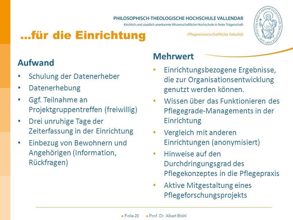 ● Folie 20 ● Prof. Dr. Albert Brühl...für die Einrichtung Aufwand Schulung der Datenerheber Datenerhebung Ggf. Teilnahme an Projektgruppentreffen (fre