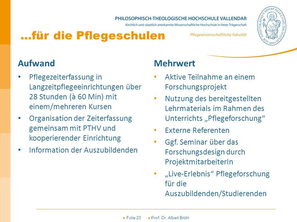 ● Folie 23 ● Prof. Dr. Albert Brühl...für die Pflegeschulen Aufwand Pflegezeiterfassung in Langzeitpflegeeinrichtungen über 28 Stunden (à 60 Min) mit