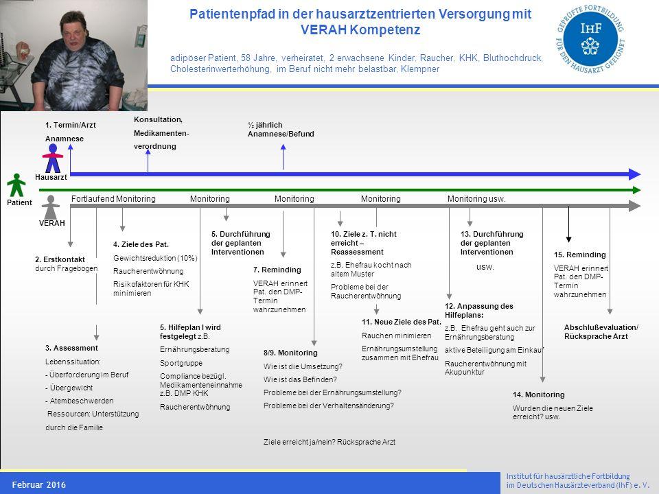 Institut für hausärztliche Fortbildung im Deutschen Hausärzteverband (IhF) e. V. Februar 2016 Patientenpfad in der hausarztzentrierten Versorgung mit