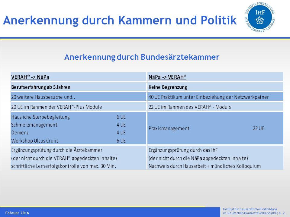 Institut für hausärztliche Fortbildung im Deutschen Hausärzteverband (IhF) e. V. Februar 2016 Anerkennung durch Kammern und Politik Anerkennung durch