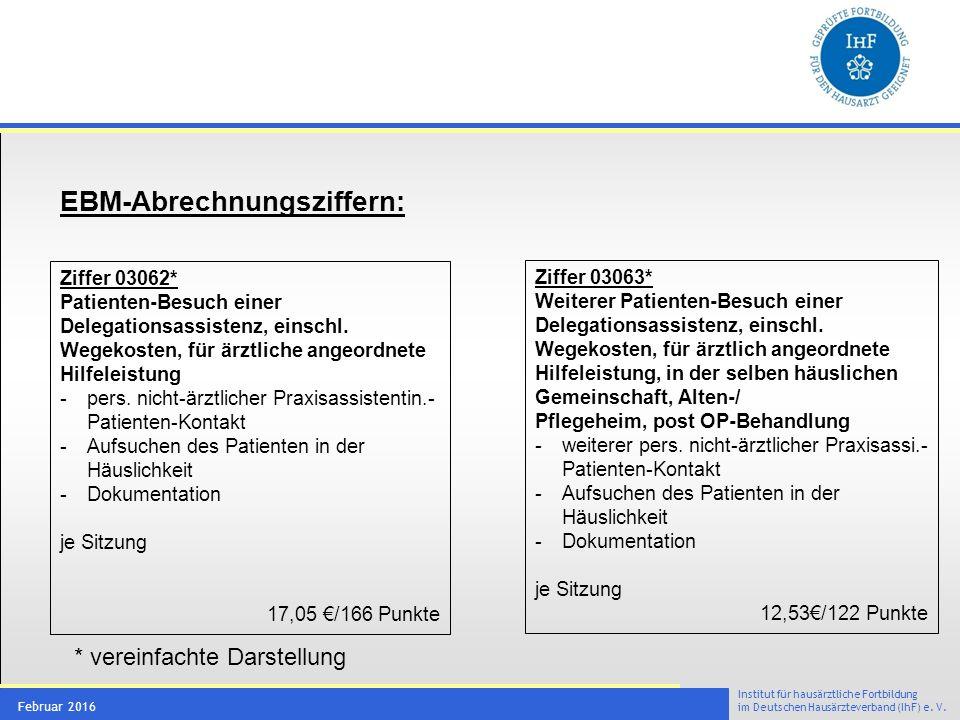 Institut für hausärztliche Fortbildung im Deutschen Hausärzteverband (IhF) e. V. Februar 2016 EBM-Abrechnungsziffern: Ziffer 03062* Patienten-Besuch e