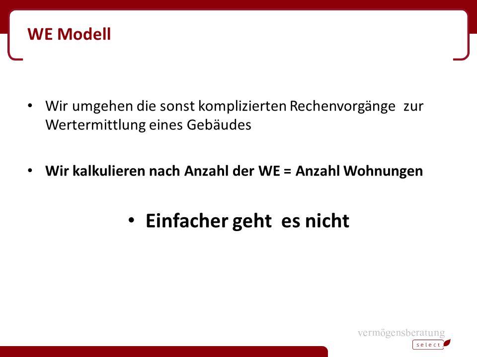 WE Modell – positiver Effekt Beispiel: Immobilienversicherung bei der Württembergischen VS ( von Nico Lippert ) 15 Familien Haus in Leipzig – betreut durch Hausverwaltung.