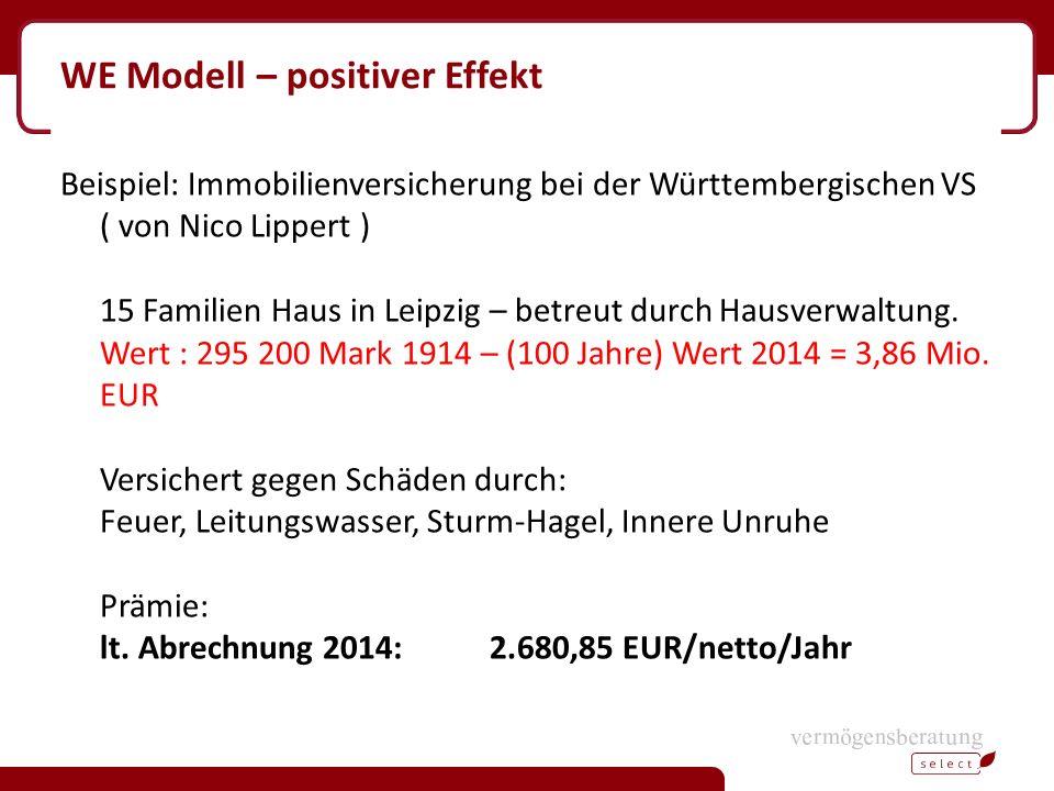 WE Modell – positiver Effekt Beispiel: Immobilienversicherung bei der Württembergischen VS ( von Nico Lippert ) 15 Familien Haus in Leipzig – betreut