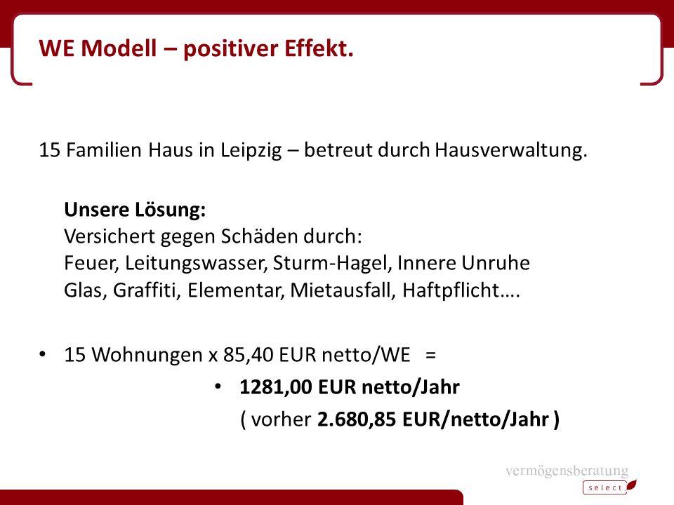 WE Modell – positiver Effekt. 15 Familien Haus in Leipzig – betreut durch Hausverwaltung. Unsere Lösung: Versichert gegen Schäden durch: Feuer, Leitun