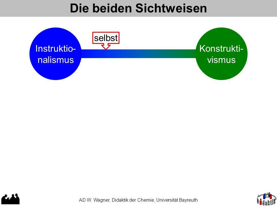 Die beiden Sichtweisen AD W. Wagner, Didaktik der Chemie, Universität Bayreuth Instruktio- nalismus Konstrukti- vismus selbst
