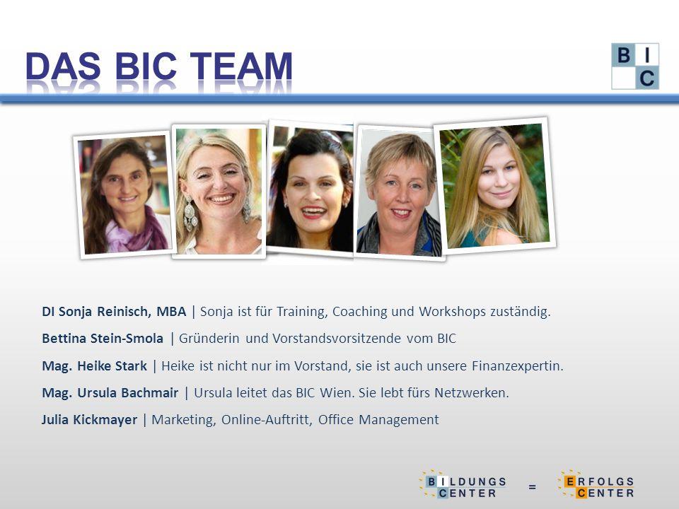 DI Sonja Reinisch, MBA | Sonja ist für Training, Coaching und Workshops zuständig.