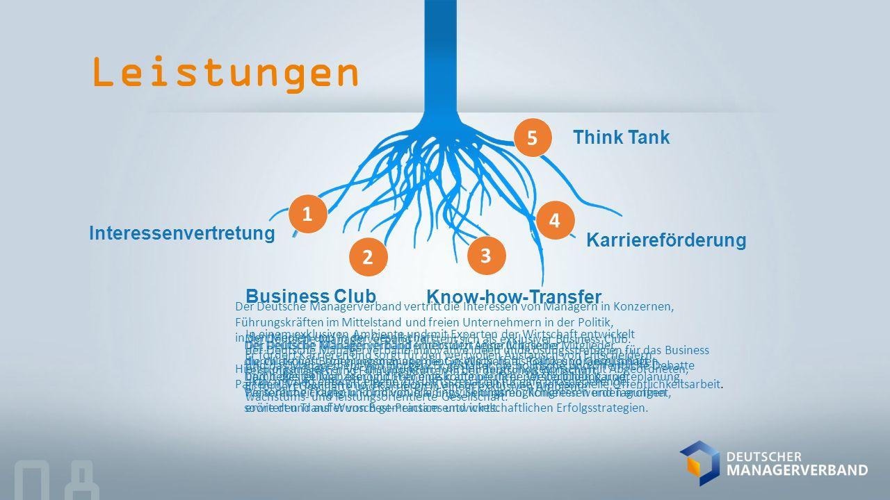 2 Business Club 3 Know-how-Transfer 4 Karriereförderung 5 Think Tank Leistungen Interessenvertretung 1 Der Deutsche Managerverband vertritt die Interessen von Managern in Konzernen, Führungskräften im Mittelstand und freien Unternehmern in der Politik, in den Medien und in der Gesellschaft.