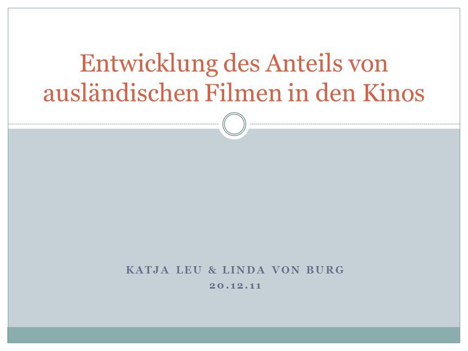 KATJA LEU & LINDA VON BURG 20.12.11 Entwicklung des Anteils von ausländischen Filmen in den Kinos