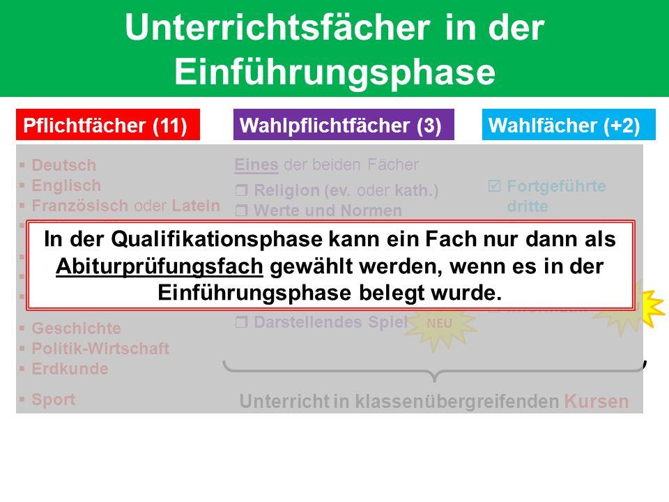 NEU Unterricht in klassenübergreifenden Kursen  Deutsch  Englisch  Französisch oder Latein  Mathematik  Biologie  Chemie  Physik  Geschichte 