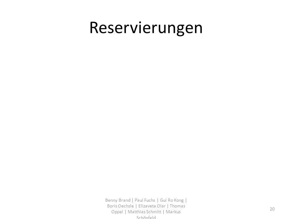 Reservierungen Benny Brand | Paul Fuchs | Gui Ro Kong | Boris Oechsle | Elizaveta Olar | Thomas Oppel | Matthias Schmitt | Markus Schönfeld 20
