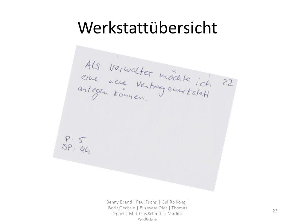 Werkstattübersicht Benny Brand | Paul Fuchs | Gui Ro Kong | Boris Oechsle | Elizaveta Olar | Thomas Oppel | Matthias Schmitt | Markus Schönfeld 23