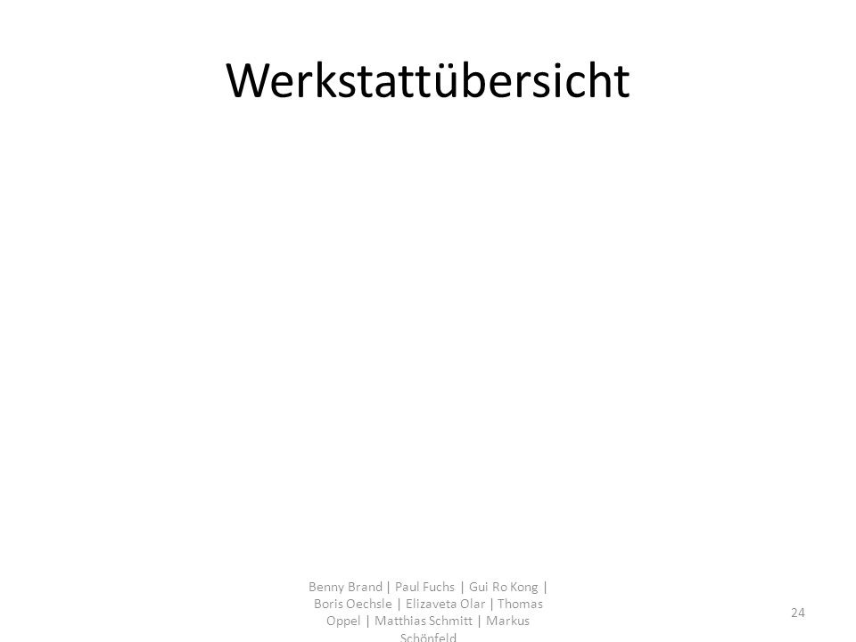 Werkstattübersicht Benny Brand | Paul Fuchs | Gui Ro Kong | Boris Oechsle | Elizaveta Olar | Thomas Oppel | Matthias Schmitt | Markus Schönfeld 24