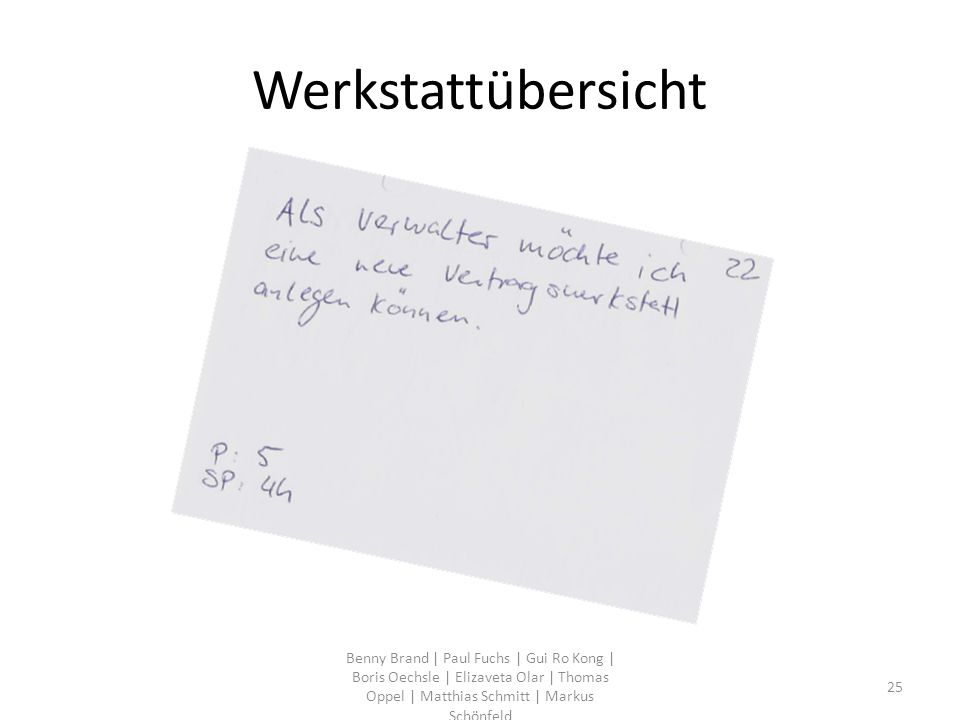 Werkstattübersicht Benny Brand | Paul Fuchs | Gui Ro Kong | Boris Oechsle | Elizaveta Olar | Thomas Oppel | Matthias Schmitt | Markus Schönfeld 25
