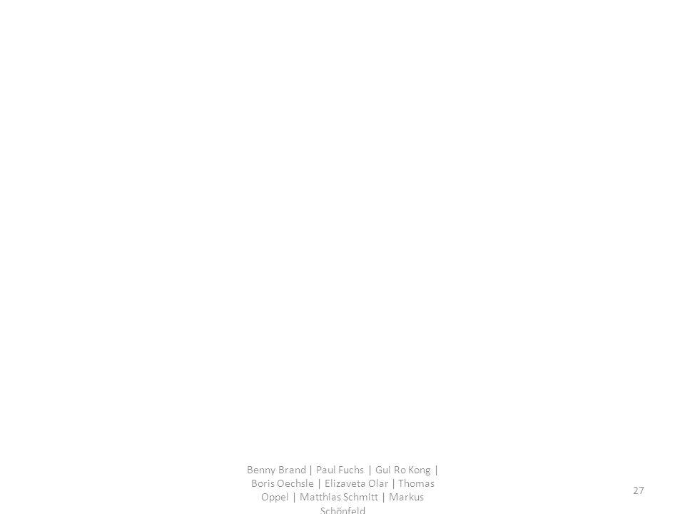 Benny Brand | Paul Fuchs | Gui Ro Kong | Boris Oechsle | Elizaveta Olar | Thomas Oppel | Matthias Schmitt | Markus Schönfeld 27