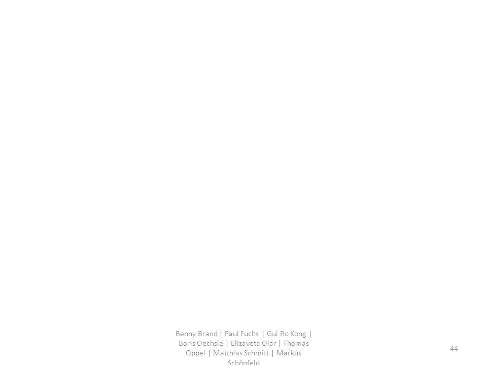 Benny Brand | Paul Fuchs | Gui Ro Kong | Boris Oechsle | Elizaveta Olar | Thomas Oppel | Matthias Schmitt | Markus Schönfeld 44