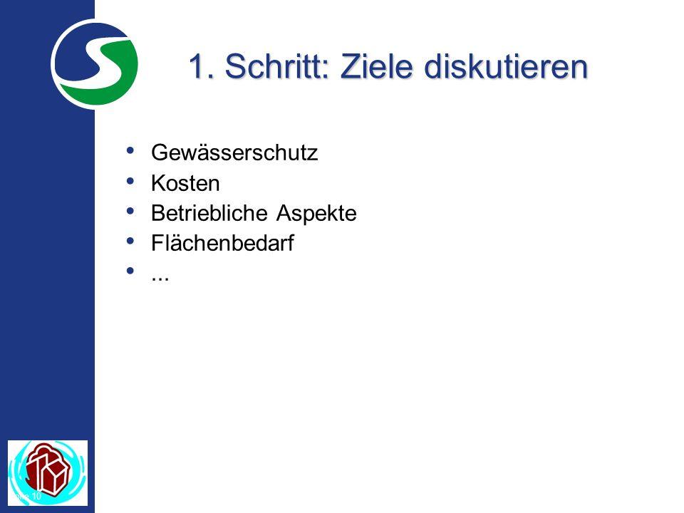 Folie 10 1. Schritt: Ziele diskutieren Gewässerschutz Kosten Betriebliche Aspekte Flächenbedarf...