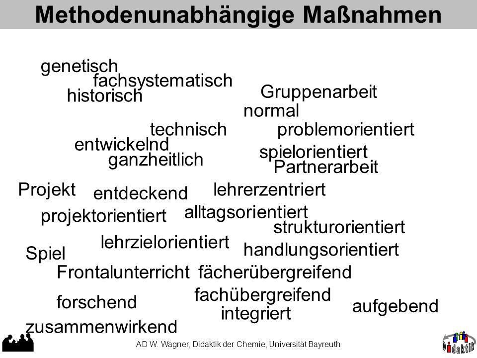 AD W. Wagner, Didaktik der Chemie, Universität Bayreuth Methodenunabhängige Maßnahmen genetisch problemorientiert entdeckend forschend entwickelnd fac