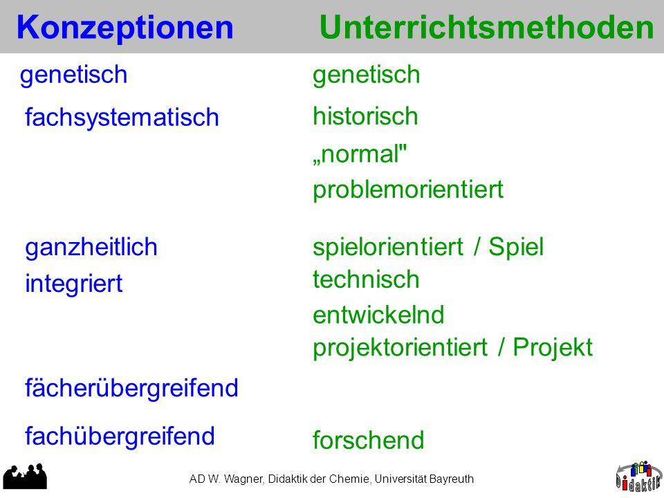 """AD W. Wagner, Didaktik der Chemie, Universität Bayreuth """"Methoden"""" genetisch problemorientiert forschend entwickelnd historisch spielorientiert / Spie"""