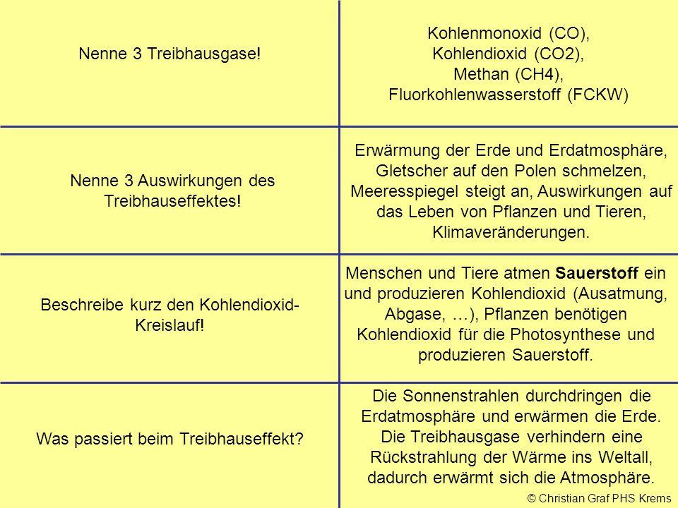 © Christian Graf PHS Krems Nenne 3 Treibhausgase! Kohlenmonoxid (CO), Kohlendioxid (CO2), Methan (CH4), Fluorkohlenwasserstoff (FCKW) Nenne 3 Auswirku