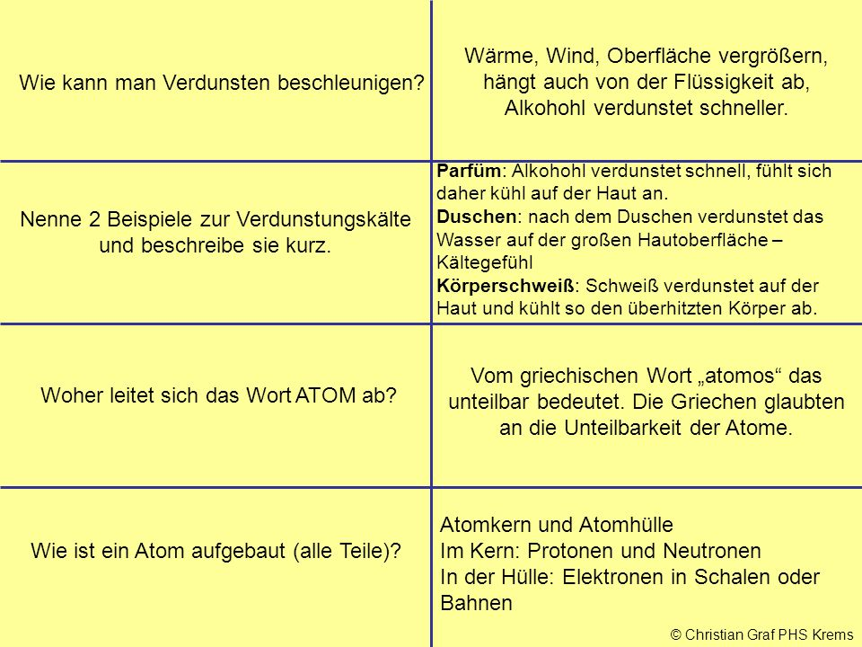 © Christian Graf PHS Krems Wie kann man Verdunsten beschleunigen? Wärme, Wind, Oberfläche vergrößern, hängt auch von der Flüssigkeit ab, Alkohohl verd