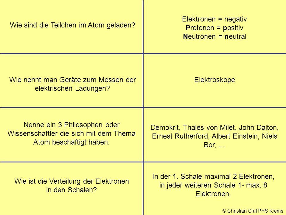 © Christian Graf PHS Krems Nenne ein 3 Philosophen oder Wissenschaftler die sich mit dem Thema Atom beschäftigt haben. Demokrit, Thales von Milet, Joh