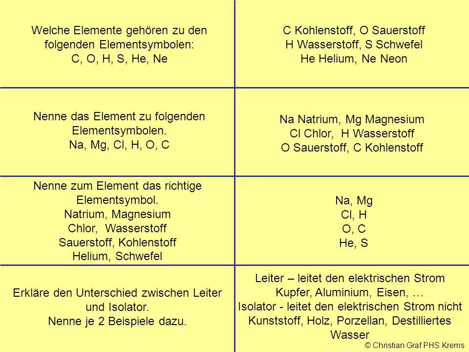 © Christian Graf PHS Krems Nenne zum Element das richtige Elementsymbol. Natrium, Magnesium Chlor, Wasserstoff Sauerstoff, Kohlenstoff Helium, Schwefe