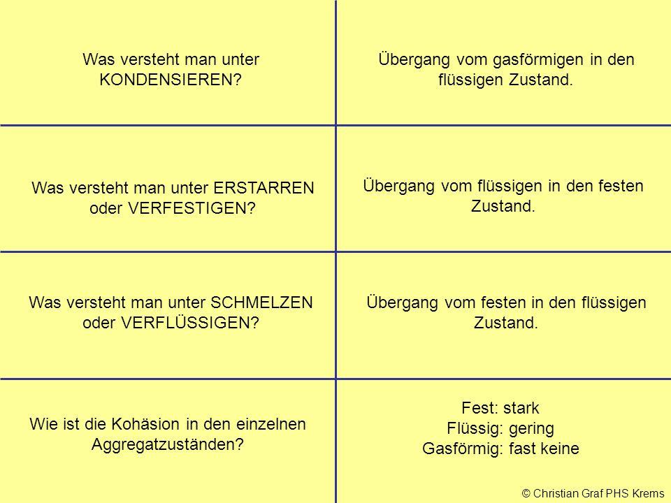 © Christian Graf PHS Krems Was versteht man unter KONDENSIEREN? Übergang vom gasförmigen in den flüssigen Zustand. Was versteht man unter SCHMELZEN od