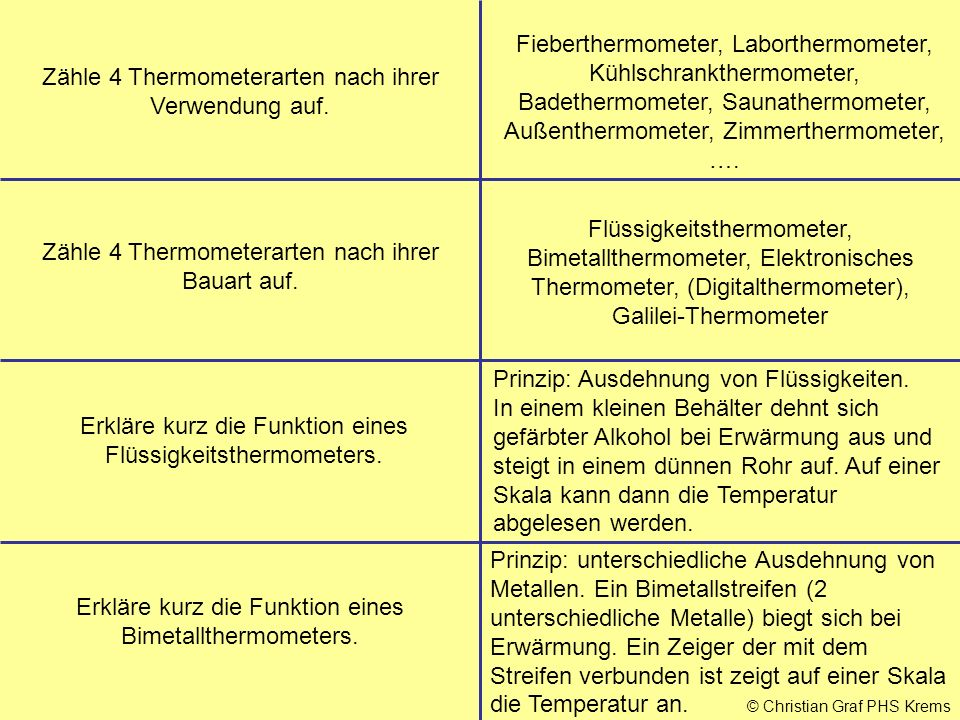 © Christian Graf PHS Krems Zähle 4 Thermometerarten nach ihrer Verwendung auf. Fieberthermometer, Laborthermometer, Kühlschrankthermometer, Badethermo