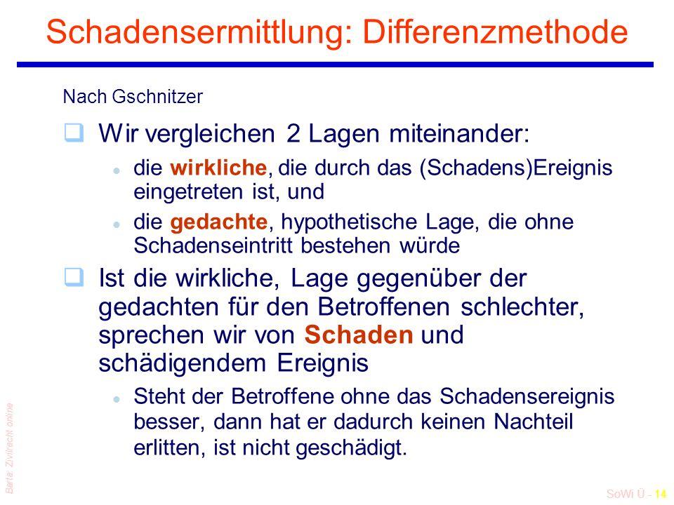 SoWi Ü - 14 Barta: Zivilrecht online Schadensermittlung: Differenzmethode Nach Gschnitzer qWir vergleichen 2 Lagen miteinander: l die wirkliche, die d