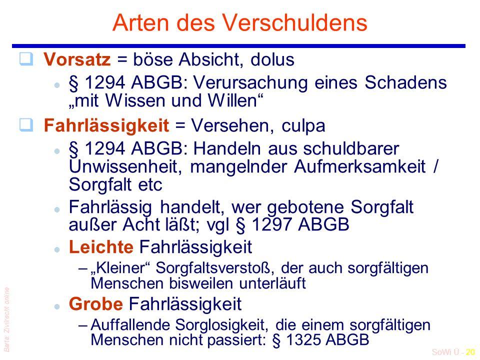 """SoWi Ü - 20 Barta: Zivilrecht online Arten des Verschuldens qVorsatz = böse Absicht, dolus l § 1294 ABGB: Verursachung eines Schadens """"mit Wissen und"""