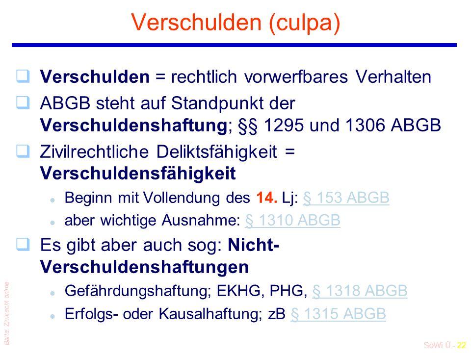 SoWi Ü - 22 Barta: Zivilrecht online Verschulden (culpa) qVerschulden = rechtlich vorwerfbares Verhalten qABGB steht auf Standpunkt der Verschuldenshaftung; §§ 1295 und 1306 ABGB qZivilrechtliche Deliktsfähigkeit = Verschuldensfähigkeit l Beginn mit Vollendung des 14.