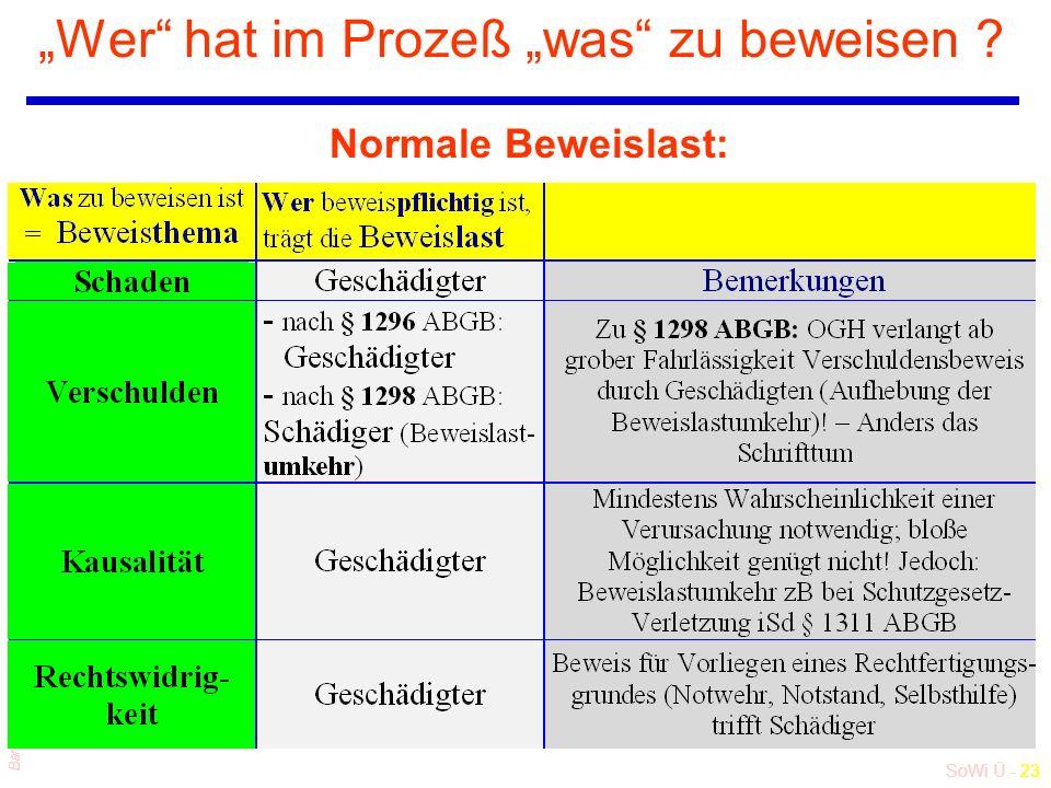 """SoWi Ü - 23 Barta: Zivilrecht online """"Wer"""" hat im Prozeß """"was"""" zu beweisen ? Normale Beweislast:"""