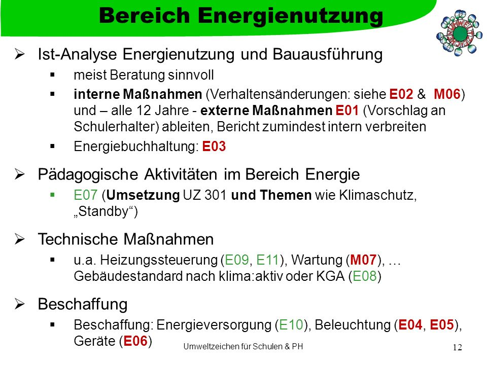 """Umweltzeichen für Schulen & PH 12  Ist-Analyse Energienutzung und Bauausführung  meist Beratung sinnvoll  interne Maßnahmen (Verhaltensänderungen: siehe E02 & M06) und – alle 12 Jahre - externe Maßnahmen E01 (Vorschlag an Schulerhalter) ableiten, Bericht zumindest intern verbreiten  Energiebuchhaltung: E03  Pädagogische Aktivitäten im Bereich Energie  E07 (Umsetzung UZ 301 und Themen wie Klimaschutz, """"Standby )  Technische Maßnahmen  u.a."""