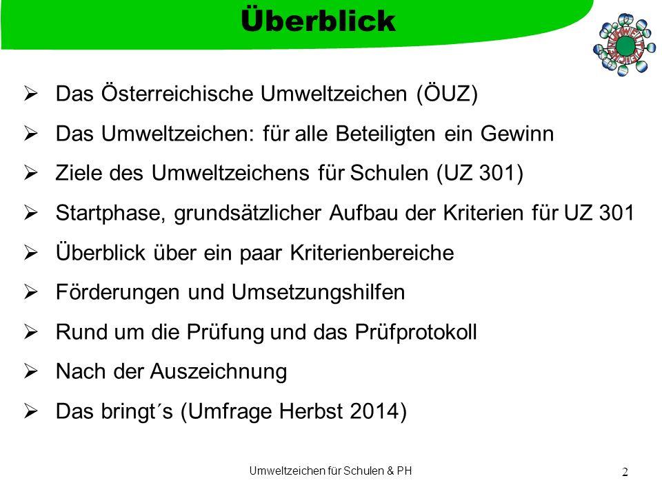 Umweltzeichen für Schulen & PH 2  Das Österreichische Umweltzeichen (ÖUZ)  Das Umweltzeichen: für alle Beteiligten ein Gewinn  Ziele des Umweltzeic