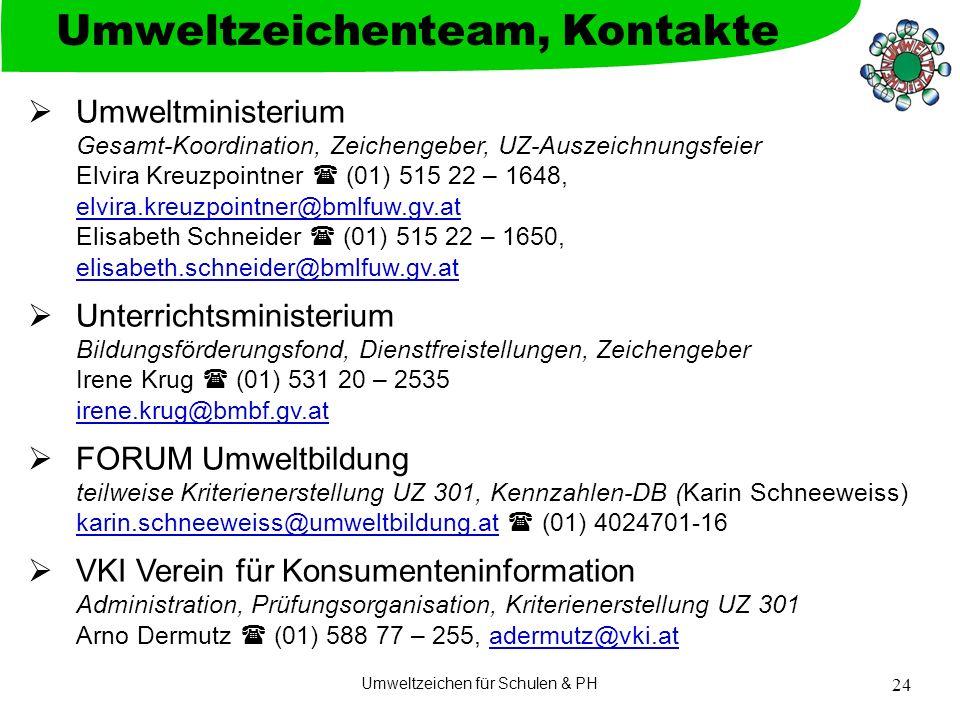 Umweltzeichen für Schulen & PH 24  Umweltministerium Gesamt-Koordination, Zeichengeber, UZ-Auszeichnungsfeier Elvira Kreuzpointner  (01) 515 22 – 1648, elvira.kreuzpointner@bmlfuw.gv.at Elisabeth Schneider  (01) 515 22 – 1650, elisabeth.schneider@bmlfuw.gv.at elvira.kreuzpointner@bmlfuw.gv.at elisabeth.schneider@bmlfuw.gv.at  Unterrichtsministerium Bildungsförderungsfond, Dienstfreistellungen, Zeichengeber Irene Krug  (01) 531 20 – 2535 irene.krug@bmbf.gv.at irene.krug@bmbf.gv.at  FORUM Umweltbildung teilweise Kriterienerstellung UZ 301, Kennzahlen-DB (Karin Schneeweiss) karin.schneeweiss@umweltbildung.at  (01) 4024701-16 karin.schneeweiss@umweltbildung.at  VKI Verein für Konsumenteninformation Administration, Prüfungsorganisation, Kriterienerstellung UZ 301 Arno Dermutz  (01) 588 77 – 255, adermutz@vki.atadermutz@vki.at Umweltzeichenteam, Kontakte
