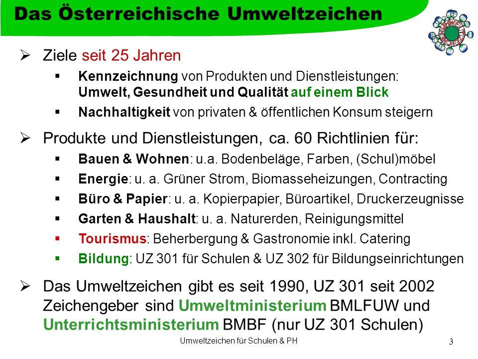Umweltzeichen für Schulen & PH 14  UZ 301-Beratung (empfohlen!)  Förderungen durch Länder (ggf.