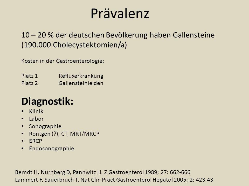 Prävalenz 10 – 20 % der deutschen Bevölkerung haben Gallensteine (190.000 Cholecystektomien/a) Kosten in der Gastroenterologie: Platz 1Refluxerkrankung Platz 2Gallensteinleiden Diagnostik: Klinik Labor Sonographie Röntgen (?), CT, MRT/MRCP ERCP Endosonographie Berndt H, Nürnberg D, Pannwitz H.
