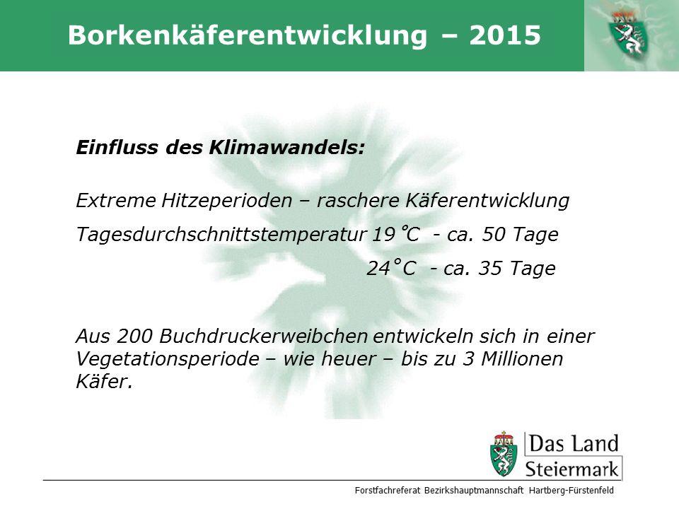 Autor Borkenkäferentwicklung – 2015 Einfluss des Klimawandels: Extreme Hitzeperioden – raschere Käferentwicklung Tagesdurchschnittstemperatur 19 ˚ C - ca.