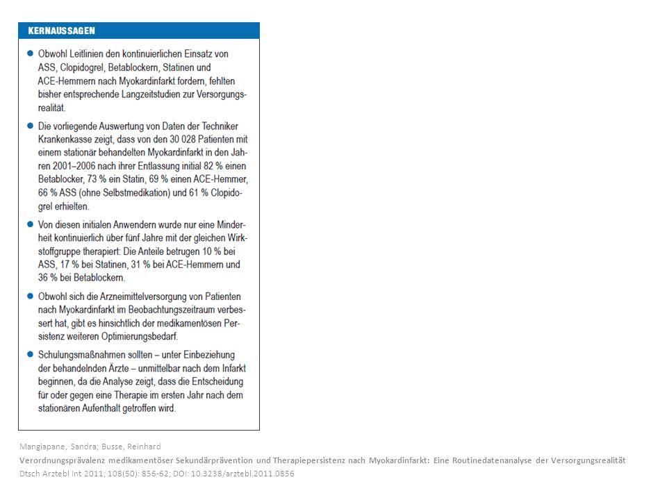 Mangiapane, Sandra; Busse, Reinhard Verordnungsprävalenz medikamentöser Sekundärprävention und Therapiepersistenz nach Myokardinfarkt: Eine Routinedatenanalyse der Versorgungsrealität Dtsch Arztebl Int 2011; 108(50): 856-62; DOI: 10.3238/arztebl.2011.0856