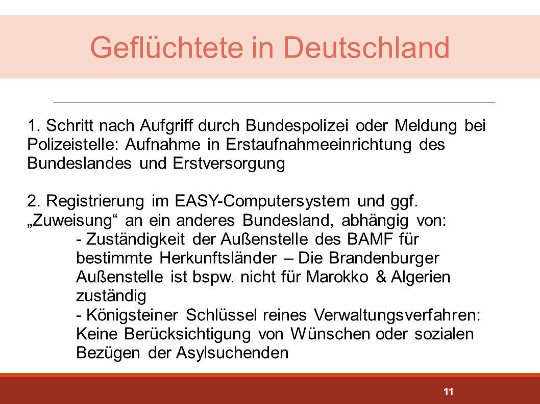 Geflüchtete in Deutschland 1. Schritt nach Aufgriff durch Bundespolizei oder Meldung bei Polizeistelle: Aufnahme in Erstaufnahmeeinrichtung des Bundes